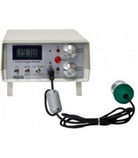 Analox 101D2 analizator tlenowy