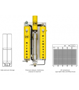 System membranowy Nitrox - Mixmaster HP
